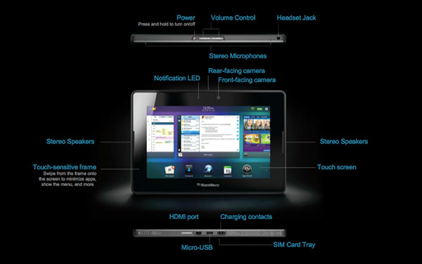blackberry playbook 4g lte review