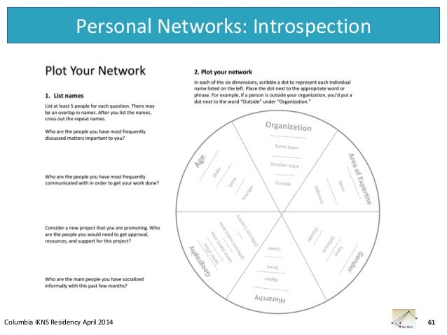how leaders create and use networks harvard business review
